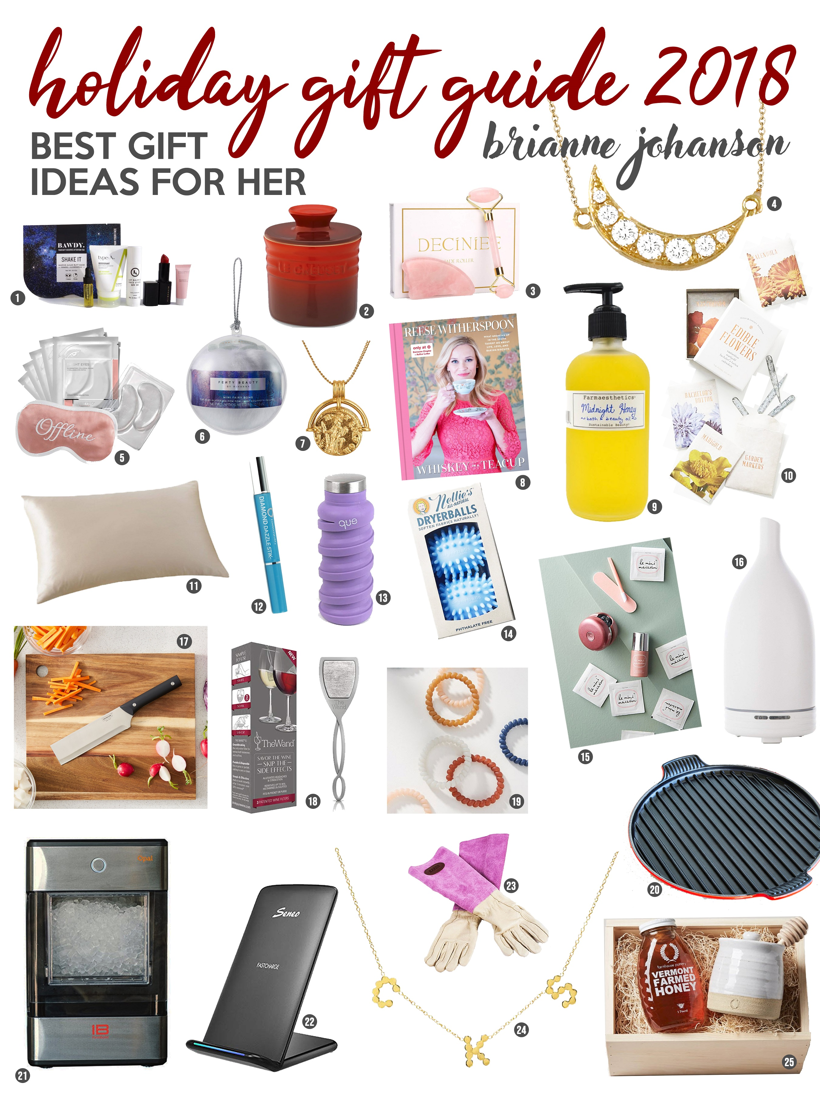 2018 Holiday Gift Guide for Her  sc 1 st  Brianne Johanson & 2018 Holiday Gift Guide for Her u2013 Brianne Johanson